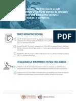 Guía solicitud licencia cannabis con fines medicinales y cientificos.pdf