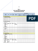 Format Indikasi Program Lampiran 1 Permen ATR No 1 Tahun 2018