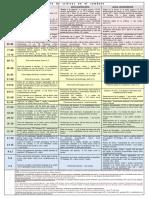 Tablas de críticos y pifias (1).pdf