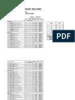Tugas Praktikum 4-Microsoft Excel