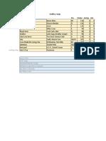 Setlist Excel file template