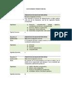 Cuestionario Primer parcial - Organización