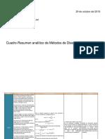 Cuadro-Resumen analítico de Métodos de Diseño de Pavimentos