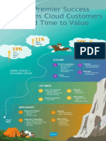 Salesforce - Premier Lifecycle Infographic Slide