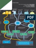 Cisco - Security Advisory Services Infographic