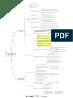 Act 1.2 Mapa Conceptual - Pruebas de la personalidad.pdf