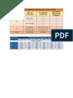 TABLAS VENTILACIÓN Y PLUVIAL (1)