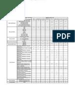 PCS7 V6 Compatibility List e