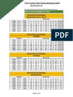 Anexo-1-Calendario-Asignación-de-plazas-H-S-M-Proceso-de-Admisión-2019-2020 (1).pdf