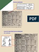 placa caracteristica de maquinas de soldadura.pdf