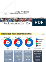 The Malaysian Indian Community