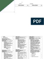 Programación anual 2019-2020