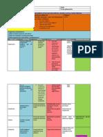 Planeación secuencias didácticas explicadas