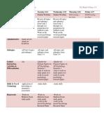 ap psych lesson plan week 19 f19