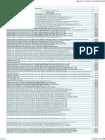 Harga PC Branded.pdf