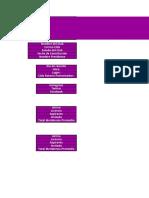 Hoja de Maceria ROTARACT IPIALES RY 2019-2020