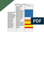 codigo de color de casco turno julian