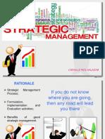 STRAT MANAGMENT PPT.ppt