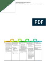 Guía Plan de trabajo del ensayo académico.docx