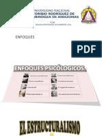 EXPOSICIÓN PSICOLOGÍA