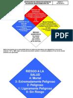 Anexo C - PG-3I3-00112  Rombo Identificación NFPA 704