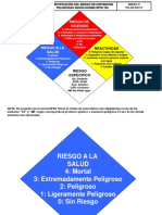 Anexo C - PG-3I3-00112  Rombo Identificación NFPA 704.ppt