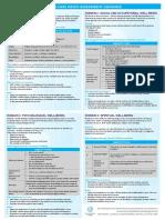 Palliative Care Needs Assessment Guidance 01 Fb