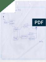 diagramas de estado 1,2,3