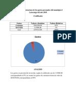 9 análisis de la estructura de los gastos personales del municipio d Latacunga del año 2018.docx