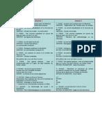 Tableau Des Seminaires de l'Annee Vert