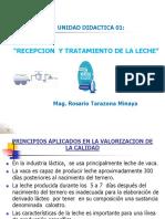 UNIDAD DIDACTICA 01.CALIDAD Y RECEPCION DE LA LECHE CRUDA 1