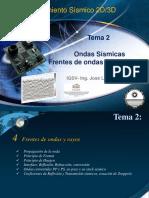 Tema 2 04_FrentesOndasRayos