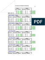 rampa 4x4 14 % , SHOTCRETE, SPLIT SET , GALERIAS , ETC.xlsx