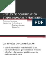 NIVELES DE COMUNICACIÓN ETAPAS HUMANAS Y FUNCIONES.pptx