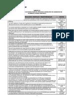 20.01_anexo_iv_fechas_de_admision_2020-2021