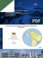 3P´s Fernando Estrada BPM Day 2019 LIMA