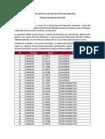 Resultados_del_Proceso_PSV_2020