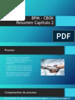 BPM Capitulo 2 – CBOK.pptx