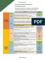 MOMENTOS Y ACTIVIDADES DEL AÑO ESCOLAR - 2020.pdf