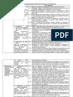 Criterios de Revision EIA Ult Tarea.pdf