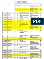 4th Year Internal marks.pdf