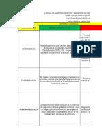 Aspectos positivos y negativos entornos general y especifico (2).xlsx