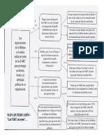 mapa persuasión.docx