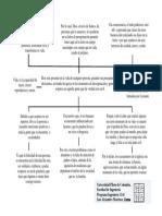 MENTEFACTO CUARTO CAPITULO DEL LIBRO.docx
