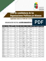 Lista de candidatos de Acción Democrática Nacionalista