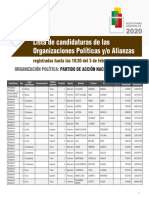 Lista de candidatos del Partido Acción Nacional Boliviano