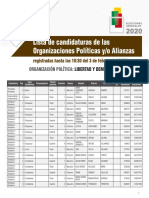 Lista de candidatos de Libre 21