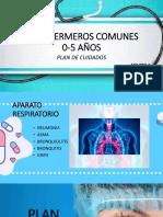 DX Y PLAN DE CUIDADOS.pptx