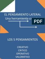 EL PENSAMIENTO LATERAL.pptx