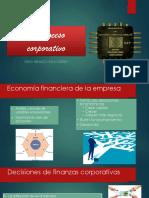 El proceso corporativo.pptx